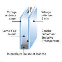 coefficient k vitrage double isolation fenetre double vitrage triple vitrage