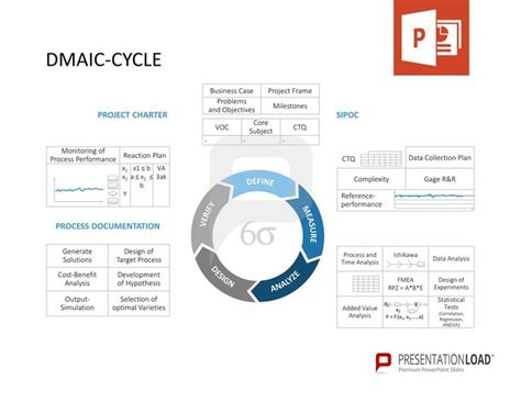 dmaic ppt template 102 best images about quality management powerpoint