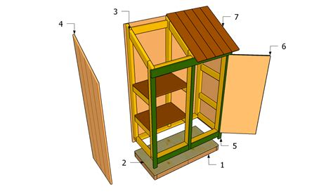 Garden Tool Shed Plans Free Garden Plans How To Build Building Plans For Garden Shed