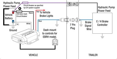 electric trailer brake controller wiring diagram dejual