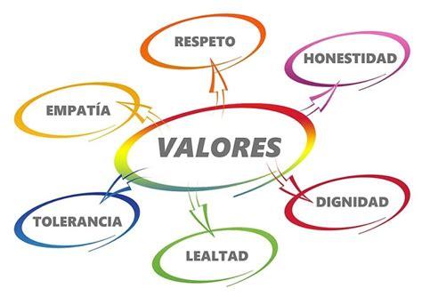imagenes reflexivas de valores im 225 genes de valores im 225 genes