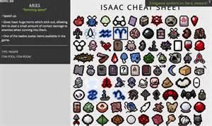binding of isaac rebirth ps4   a short pause review short pause
