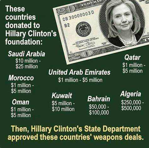 bill clinton s full name breaking wikileaks just released full isis donor list