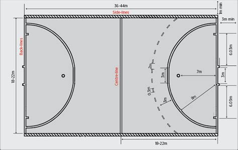 diagram of a hockey pitch hockey