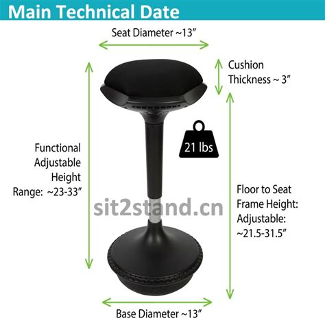 Mail Order Stool Test by Rock Swivel Tilt Burn Calories Ergonomicadjustable