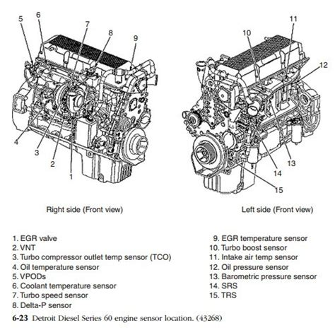 land rover defender trailer wiring diagram land just