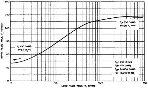 resistors basics basics base resistors on transistors 28 images basic transistor circuits iamtechnical basic