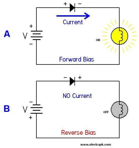 diode forward bias circuit diagram diodes information engineering360