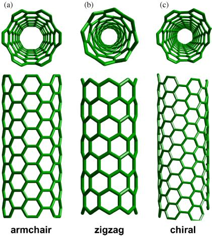 armchair carbon nanotubes curved nanostructured materials iopscience