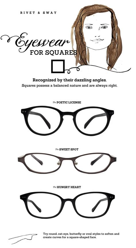best glasses frames for faces