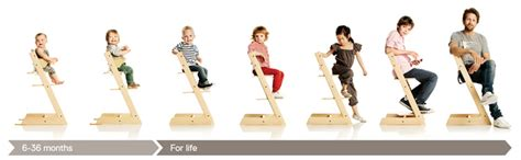Tripp Trapp Generationen by Stokke Tripp Trapp High Chair Review