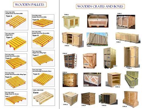 Jual Alat Las Gun Portable jual kayu pallet harga murah jakarta oleh cv rimba utama