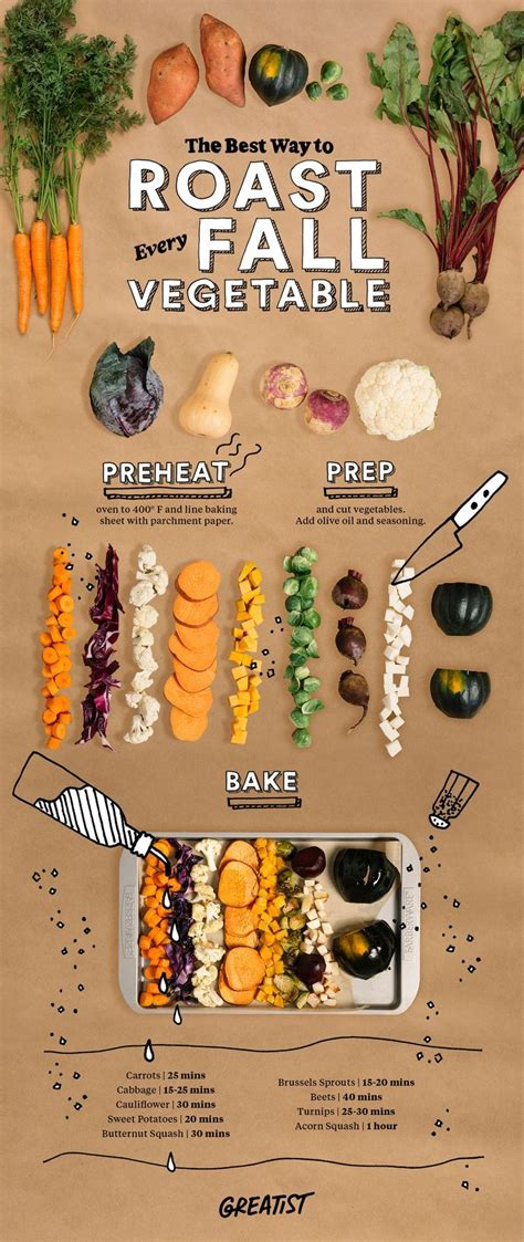 Which Ones Are Fall Fruits by Best 25 Fall Ideas On