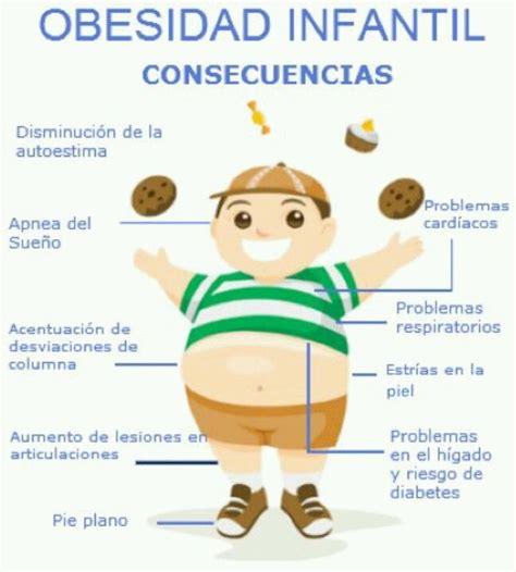 lagrimas de sal la historia del medico de consecuencias de la obesidad infantil nutricion salud habitos obesidad sons