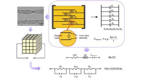 capacitor activation energy ceramic capacitor activation energy 28 images patent us7000482 variable capacitance