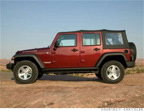 Consumer Reports Jeep Wrangler 11 Worst Cars Consumer Reports Jeep Wrangler Unlimited
