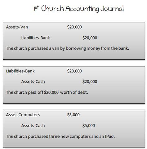 Church Accountant by Church Accounting Book Church Accounting Software Guide Part 37