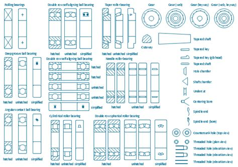 How To Read Floor Plans Symbols by Mechanical Engineering Design Elements Bearings