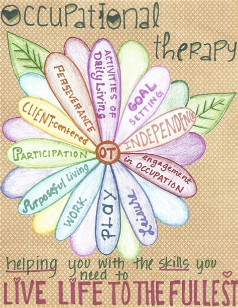 therapy ideas my ot month poster