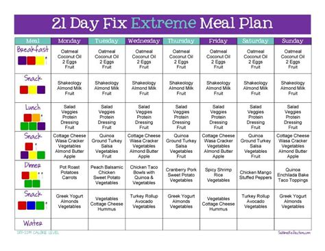tips to create a 21 day fix meal plan clean
