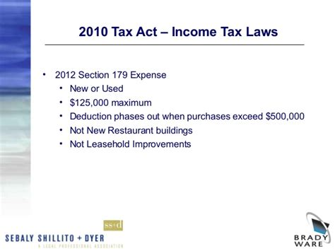 clean water act section 307 section 28 income tax act 28 images international
