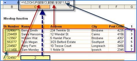 tutorial excel hlookup excel hlookup function to look up addresses online pc
