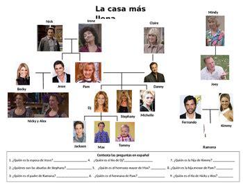 Full House Family Tree By Srta Larson Teachers Pay Teachers