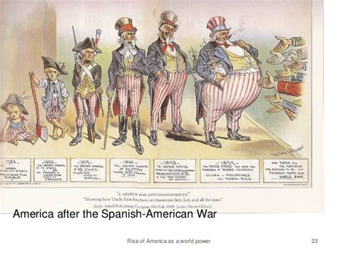 After America america s rise to world power 1890 1930