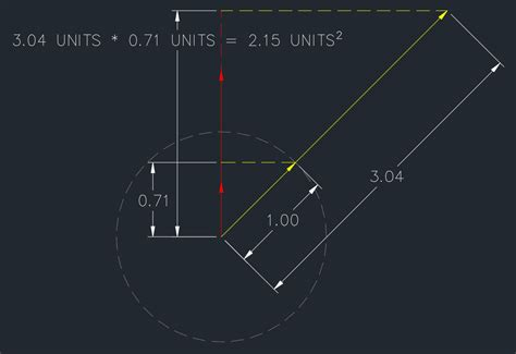 dot diagram physics how to interpret the units of the dot or cross product of