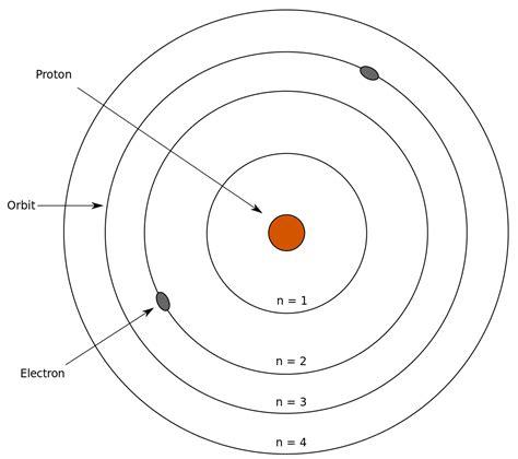 gold electron dot diagram file bohr s model svg wikimedia commons