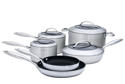 induction heat pots best induction cookware reviews 2017 buyers guide