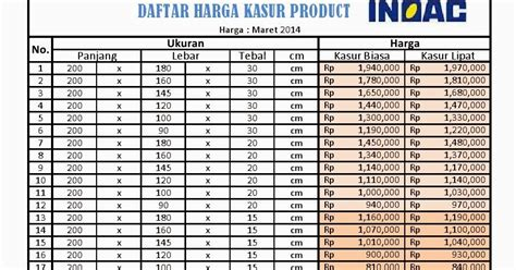 Kasur Busa Terbaru kasur busa inoac karawang redho inoac foam daftar harga