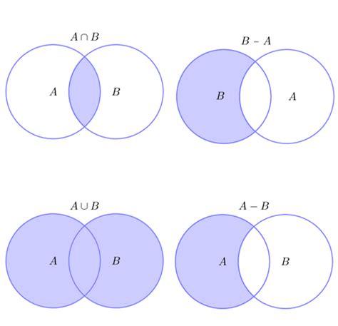 sets and venn diagrams symbols may 2013 ramblings of a crafty dba
