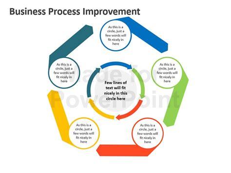 business process improvement editable powerpoint