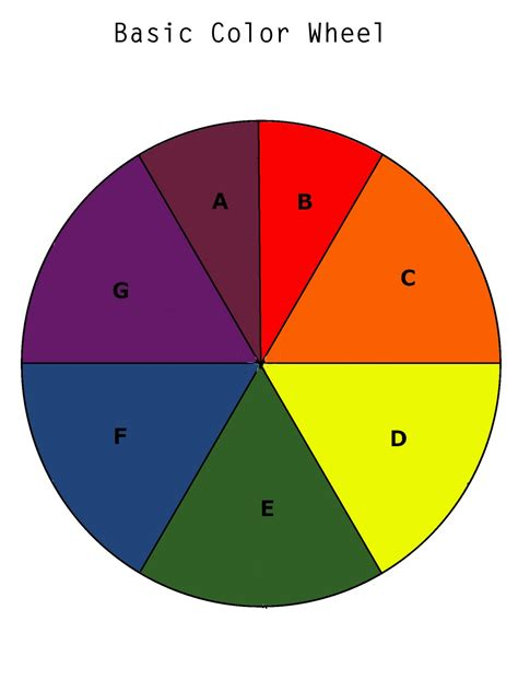 basic color wheel basic color wheel images frompo