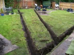 lawn drainage woking surrey