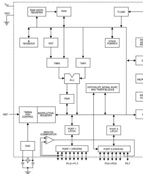 block diagram of 8051 microcontroller 8051 microcontroller block diagram system block diagram