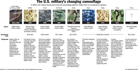 camo pattern history american military camouflage pattern google search