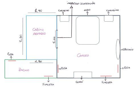 dimensioni guardaroba il progetto di flavia una cabina armadio a vista