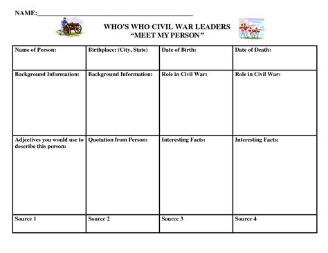 biography graphic organizer timeline reconstruction worksheets for 5th grade worksheet exle