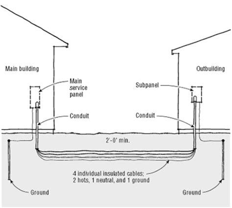 wiring diagram for out building wiring diagram shrutiradio