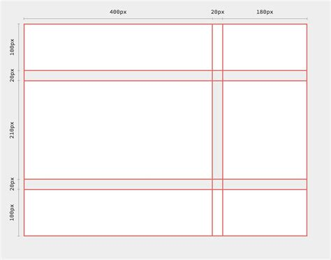 Lets Get Into The Basics Of Css Grid Layout Model Pawelgrzybek Com Css Grid Template Columns