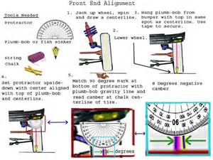Truck Wheel Alignment Procedure Any How To Read Alignment Sheets On All Types Of Vehicles