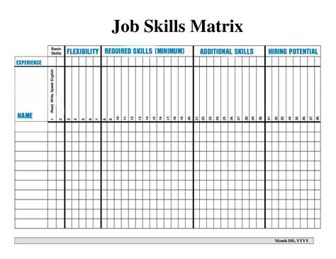 skills matrix template team skills matrix images