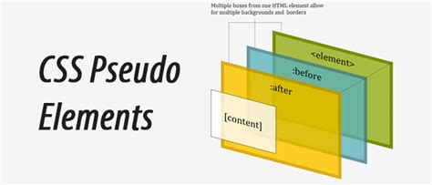 css layout elements vertically tutorials rjdesignz