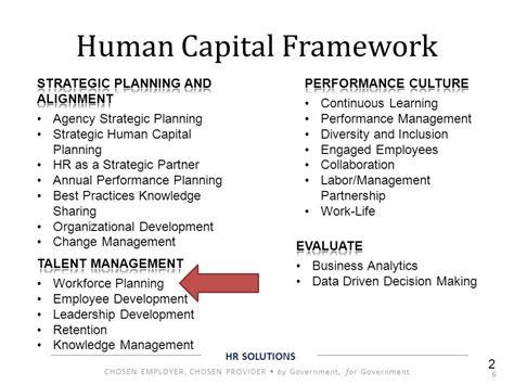human capital strategic plan template workforce planning stacie porter hr consultant ppt