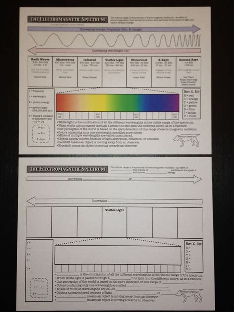 section 18 1 electromagnetic waves worksheet 28 electromagnetic spectrum worksheet answer key