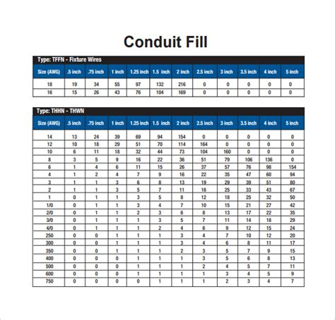 conduit fill chart 10 sle conduit fill charts sle templates