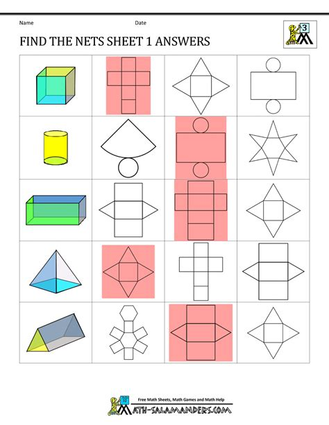 shapes worksheet with names 3d figures with their names and nets worksheet ixiplay