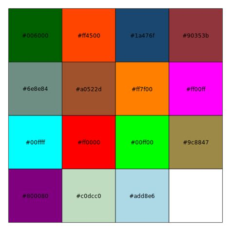 stata colors stata color palettes discrete all your figure are